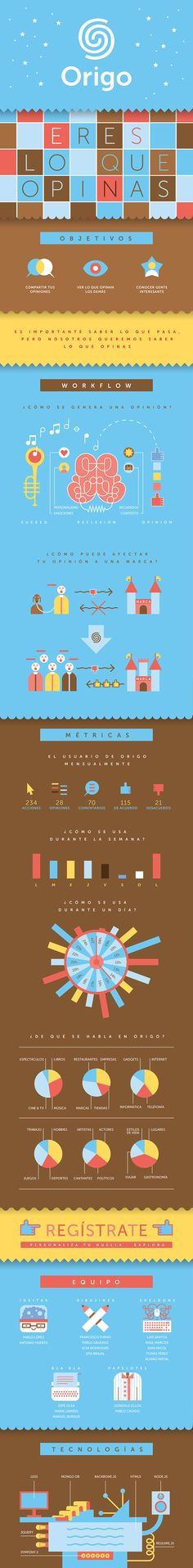 Infographics miscellany on Behance