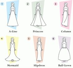 gown-style-types
