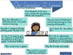 Teachers, Meet Generation Z History Education, History Teachers, Teaching History, Hands On Learning, Deep Learning, Types Of Learners, High School History, New Classroom, Classroom Resources