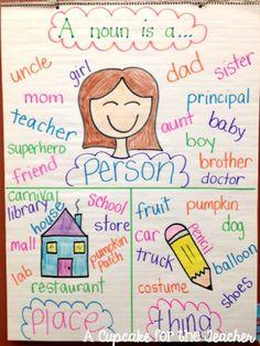 3rd_Grade_Anchor_Chart_Nouns