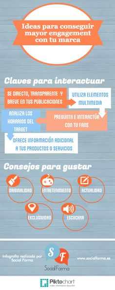 Hola: Una infografía con Ideas para conseguir engagement con tu marca. Vía Un saludo