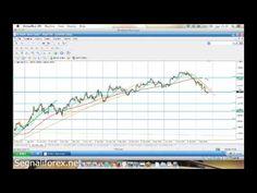 Forex trading training day 9 youtube