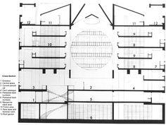 MRosa's Projects: BIBLIOTECA PHILLIPS EXETER - Louis I. Kahn