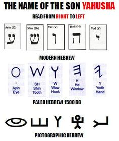 Son of Gods Name in 3 types of Hebrew Commonly Called Jesus, But it is really pronounced Yahusha
