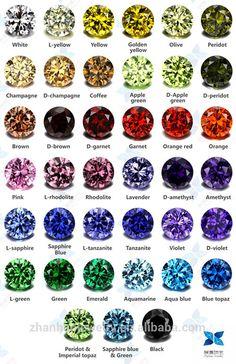 Gorgeous gemstones Minerals And Gemstones, Crystals Minerals, Rocks And Minerals, Stones And Crystals, Gems Jewelry, Gemstone Jewelry, Jewellery, Birthstone Gems, Steven Universe Gem