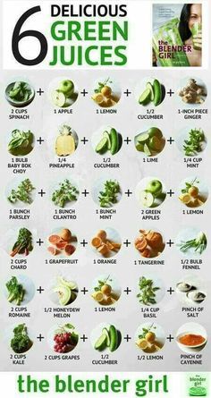 Green Juice Cheat Sheet - 6 Delicious Green Juices That Don't Taste Like Swamp W. - Green Juice Cheat Sheet - 6 Delicious Green Juices That Don't Taste Like Swamp W. Green Juice Cheat Sheet - 6 Delicious Green Juices That Don't Tast. Healthy Juice Recipes, Juicer Recipes, Healthy Detox, Healthy Juices, Healthy Smoothies, Healthy Drinks, Healthy Snacks, Healthy Eating, Green Juice Recipes