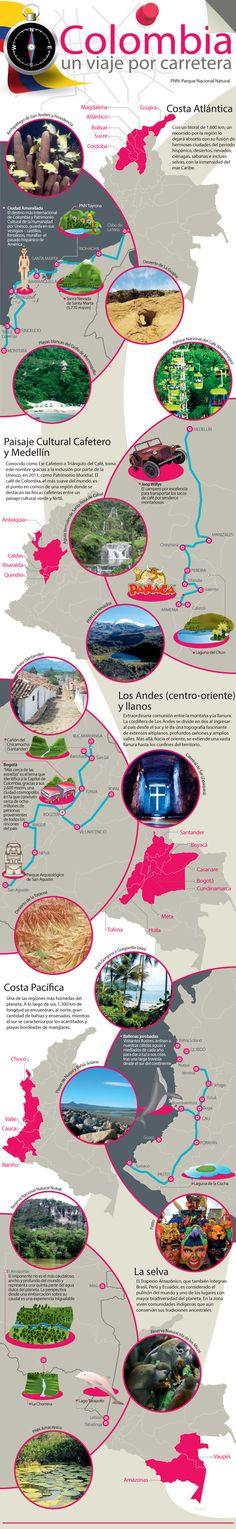 Rutas por carretera en Colombia Cc: @cappurro =)