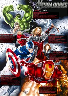 Los Vengadores Poster, Descriptions of the Avengers in Spanish.