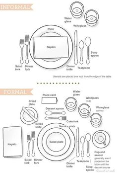 Informal & Formal place settings :: How to Set a Dining Table w/ Girl - Lisa M. Smith - Interior Design Factory, Ltd. Proper way to set a table. Dresser La Table, Dining Etiquette, Etiquette Dinner, Table Setting Etiquette, Etiquette And Manners, Wedding Etiquette, Budget Planer, Activity Days, Deco Table