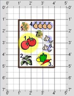 4X8 Raised Bed Garden Layout The Secret Garden 640 x 480