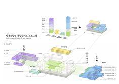 설계 개념도3 ©(주)창조종합건축사사무소
