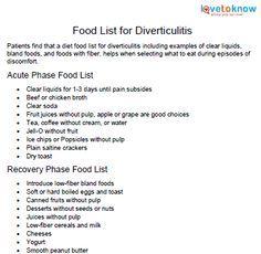 food list for diverticulitis diet