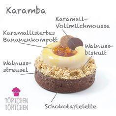 Mini Desserts, Dessert Recipes, Patisserie Design, Inside Cake, Pretty Birthday Cakes, Food Cravings, Cookie Bars, Food Inspiration, Bakery