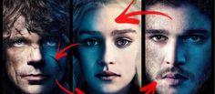 SPOILER ALERT -- Daenerys, Jon o Tyrion ¿Quién es el verdadero Rey en Juego de Tronos? -- Según lo que se ha visto en la serie hasta esta última temporada es que Daenerys Targaryen es la legítima heredera del Trono de Hierro