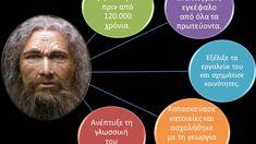 Παλαιολιθική και Νεολιθική εποχή