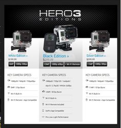 GoPro Hero 3. 3 different editions. 3 different prices. For diving purposes we carry the silver and black editions. Great for low-light settings.