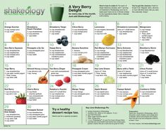 Shakeology Recipes - Greenberry
