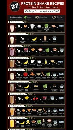 Protein shake recipes 784189353847623692 - 27 of the Best Protein Shakes Protein Smoothies, Protein Snacks, Smoothie Diet, 310 Shake Recipes, Protein Shake Recipes, Protein Shake Diet, Workout Protein, Morning Protein Shake, Morning Shakes