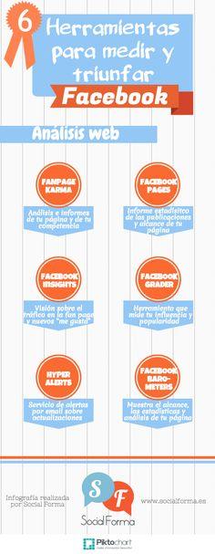 6 Herramientas para medir y triunfar en FaceBook #infografia #infographic #socialmedia