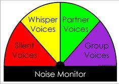 Volume Chart - Noise Monitor
