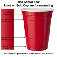 How to use a Solo cup as a measuring cup!