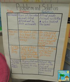 What's Your Problem? Teaching Problem and Solution   My Primary Paradise