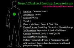 Heart Chakra Healing Associations: Questions? Contact us at support@healingartforms.com or www.healingartforms.com