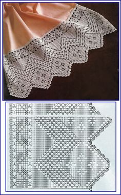 This is an interesting and nice stitch pattern: the Chevron Retro Stitch Wave Crochet pattern which I'm sure you guys would like to know how it is done. Crochet Lace Edging, Crochet Diy, Crochet Borders, Crochet Chart, Thread Crochet, Crochet Doilies, Crochet Stitches, Crochet Edgings, Knitting Patterns