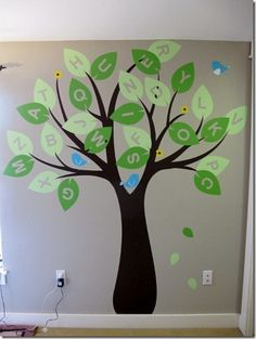 tree mural - Maybe we could write the orgs that we donate time and money to on each leaf for Philanthropy day?
