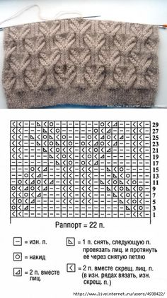 Muster mit schönen Details und Bäumen - The Effective Pictures We Offer You About knitting techniques granny squares A quality picture can tell you many thin Lace Knitting Patterns, Knitting Stiches, Cable Knitting, Knitting Charts, Easy Knitting, Knitting Socks, Knitting Designs, Knitting Projects, Crochet Stitches