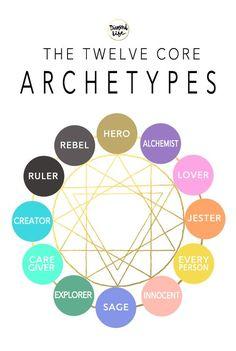 The Twelve Core Archetypes