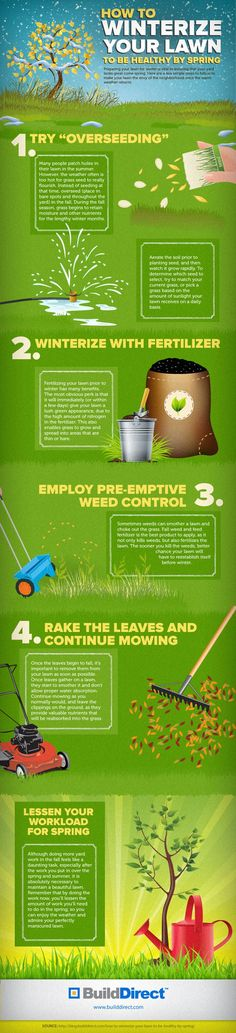 Gardening Composting An informative infographic on how To winterize your lawn! - Taking care of a lawn seems like a spring and summer activity. But, here's how you can make things easier by engaging in some lawn care in the late fall. Fall Lawn Care, Lawn Care Tips, Lawn And Landscape, Landscape Plans, Landscape Architecture, Landscape Design, Diy Garden, Lawn And Garden, Garden Tips