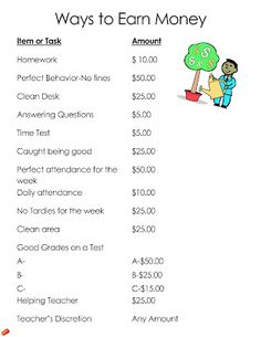 Classroom Token Economy.  Students keep track by using their own balance sheet.  A list of ways to earn money, fines, and fines sheet to upload :)