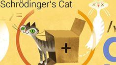 August 12, 2013 Erwin Schrödinger's 126th Birthday