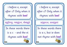 Simple cards that include the rhyme 'i before e, except after c? - Only when it rhymes with bee! And gives some examples. You would need to point out that there are occasionally some exceptions (e.g. weird).