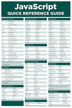 JavaScript Cheat Sheet from DaveChild. JavaScript methods and functions, a guide to regular expressions and the XMLHttpRequest object.Javascript cheat sheet - Brought to you by Smart-eSoutheast Texas Medical Associates Setmacom Epm Tools Hospital Car Javascript Methods, Javascript Cheat Sheet, Javascript Reference, Computer Programming Languages, Coding Languages, Laser Arduino, Arduino Gps, Marketing Mail, Marketing Proposal