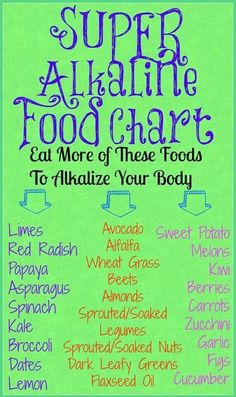 Super Alkaline Food Chart