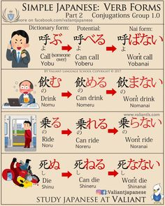 Simple Japanese: Verbs