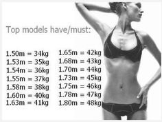 OUTRAGEOUS! Weight standards for top models
