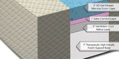 Brentwood Home 13-Inch Gel Memory Foam Mattress Review|Mattressly
