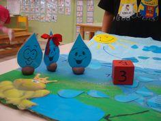 Weather Activities Preschool, Earth Day Activities, Autumn Activities, Activities For Kids, Water Cycle Craft, Water Cycle Project, Water Crafts, Projects For Kids, Crafts For Kids