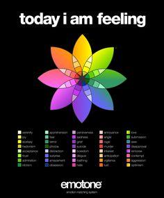 Hoje sinto-me...   Quadro das Cores e Sentimentos