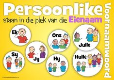 Education Middle School, Kids Education, School Hacks, School Projects, Learning Activities, Kids Learning, Afrikaans Language, Collective Nouns, Teachers Aide