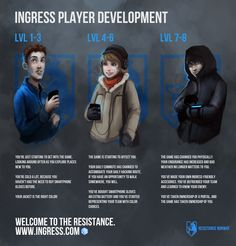 Ingress Player Development