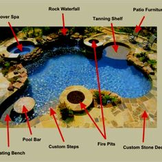 Awesome pool, just make it a beach entry!