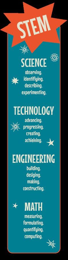 "If children are ""engineering"" their very own original designs, then they are doing the ""E"" in STEM. It's the application of their prior knowledge in science, mathematics, and utilization of technology that they apply in order to create! All children are natural ""STEMists!"" #STEM #science #EngineeringDesignProcess"