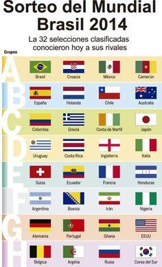 De Pinterest 2014 Brasil Mejores Football Brazil En Imágenes 73 wqRBxxYE