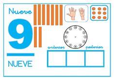 Seguimos dedicando un rincón a los números. Estos son los nuevos carteles           El resto de números se encuentran en los siguientes e...