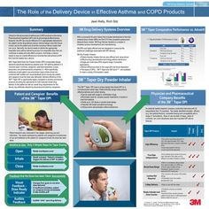 Taper DPI FeatureImpact Efficacy Safety Compliance Cost High Efficiency  Equivalent lung dose achieved in- vitro with approximately 50% lower delivered.> Clinical Research, Asthma, Caregiver, Lunges, Safety, Delivery, Learning, Security Guard, Studying