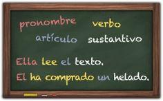 Gramática española - Lingolia Español